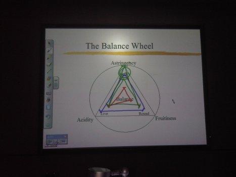 The Balance Wheel ... OooooOo